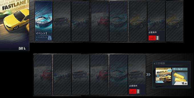 【DAY 4】ニードフォースピードノーリミット 無課金 攻略 2002 Nissan Silvia S15 SPEC R NFSNoLimits NFSNL