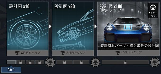 【DAY 1】ニードフォースピードノーリミット PORSCHE 911 GT2 RS 無課金 攻略 NFSNoLimits NFSNL
